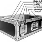 flightcase-benaming